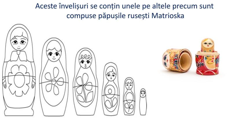 0.CELE 5 INVELISURI - PANCHA KOSHAS_13