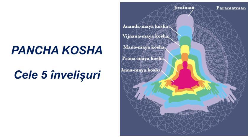 0.CELE 5 INVELISURI - PANCHA KOSHAS_5