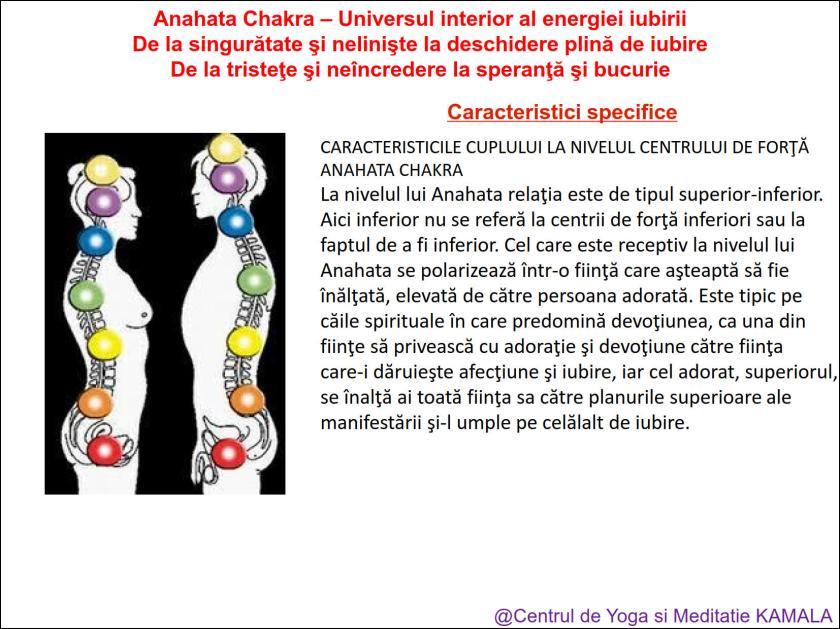4.ANAHATA CHAKRA bun_4