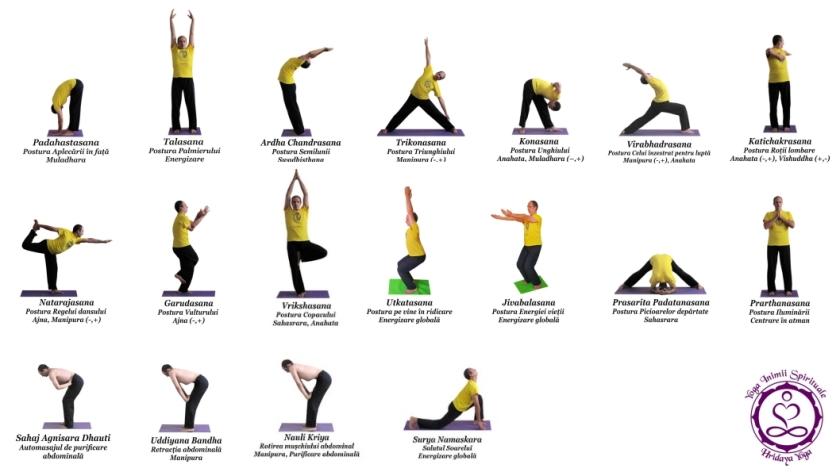 Posturi Yoga executate in picioare