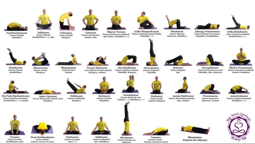 Posturi Yoga executate la sol